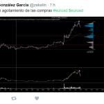 divergencias trading
